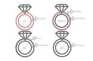diferença entre bijuteria e semi joia